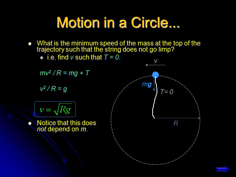 Motion in a Circle... What is the minimum speed of the mass at the top of the trajectory such that the string does not go limp