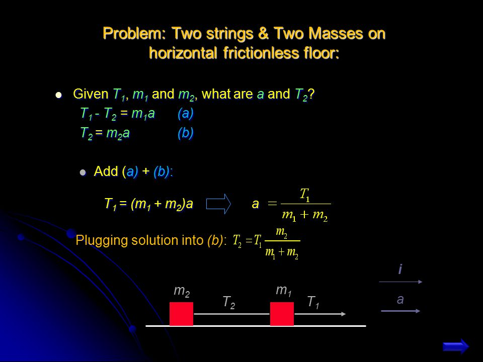 Problem: Two strings & Two Masses on horizontal frictionless floor: