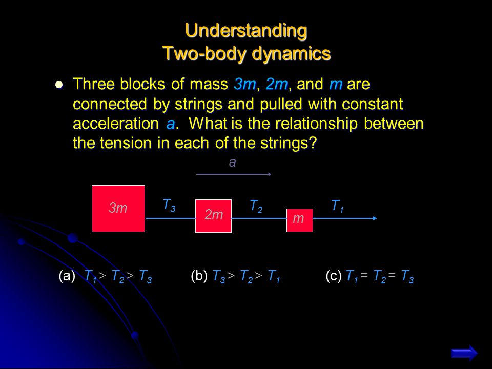 Understanding Two-body dynamics