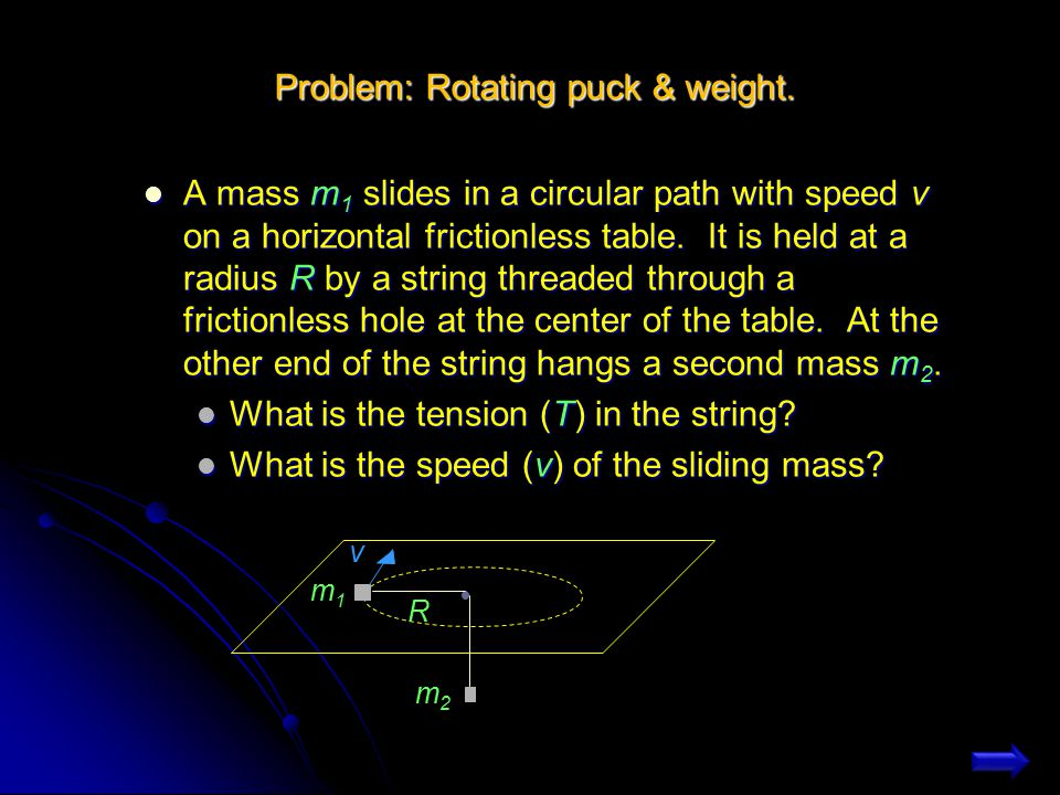 Problem: Rotating puck & weight.