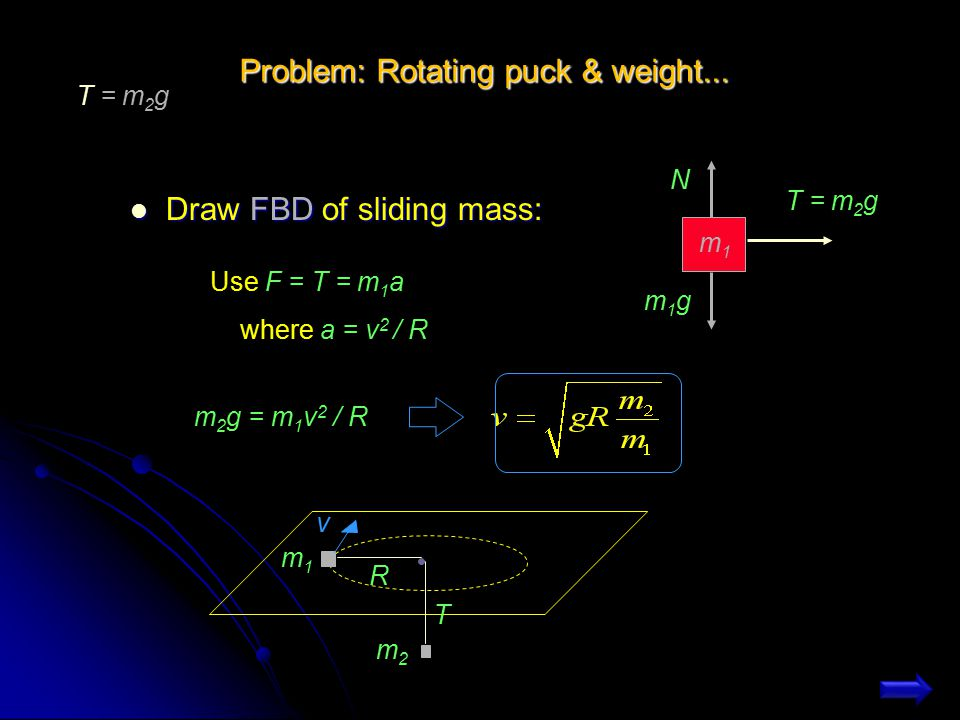 Problem: Rotating puck & weight...