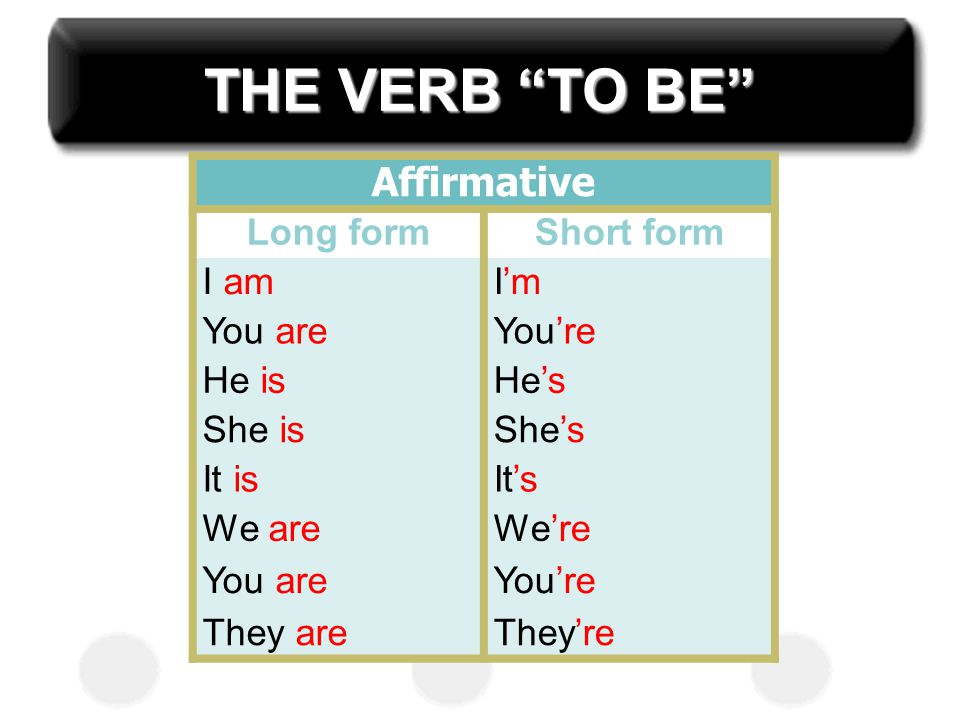 THE VERB TO BE Affirmative Long form Short form I am I'm You are