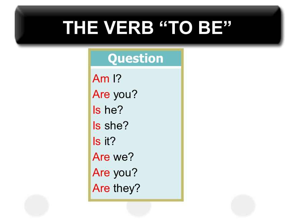 THE VERB TO BE Question Am I Are you Is he Is she Is it Are we