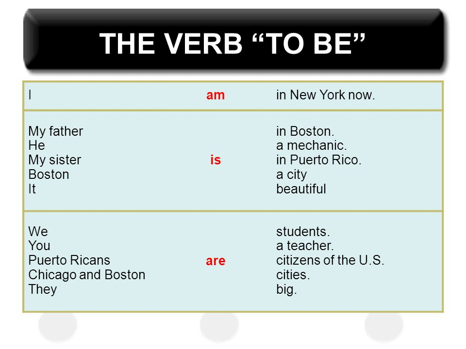 THE VERB TO BE I am in New York now. My father He My sister Boston