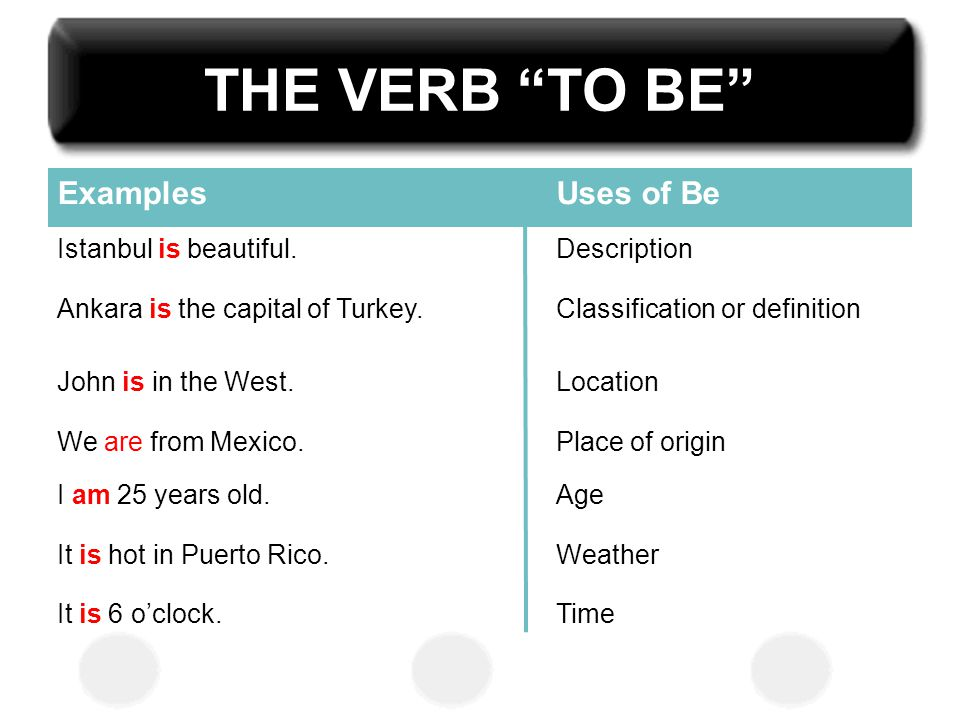 THE VERB TO BE Examples Uses of Be Istanbul is beautiful.