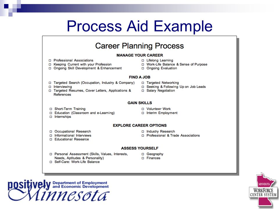 Process Aid Example 39