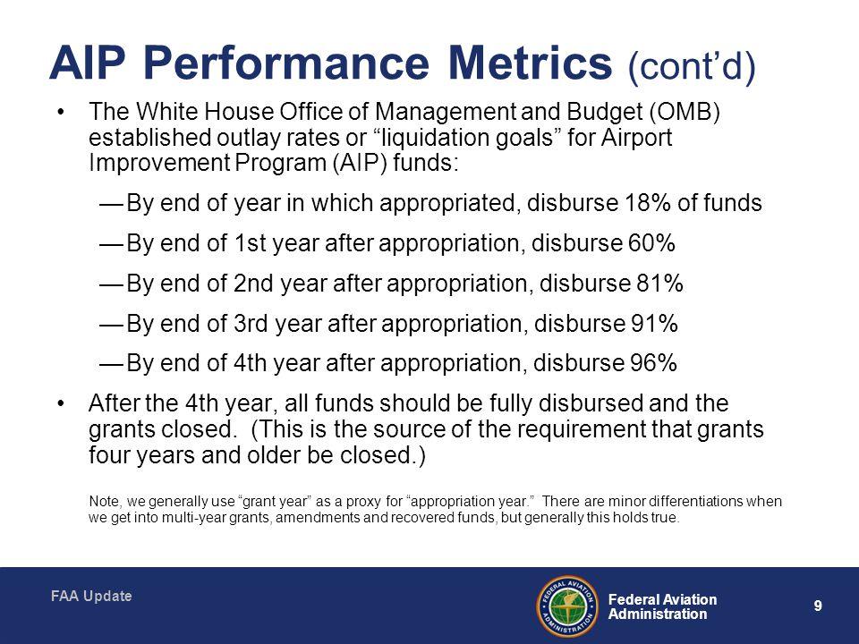 AIP Performance Metrics (cont'd)