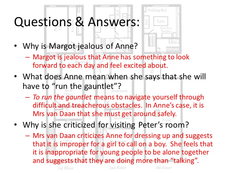 Questions & Answers: Why is Margot jealous of Anne