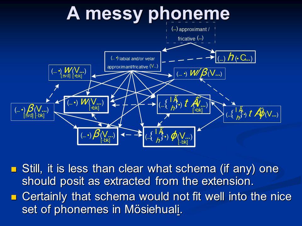 A messy phoneme