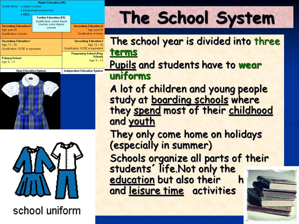 The School System The school year is divided into three terms