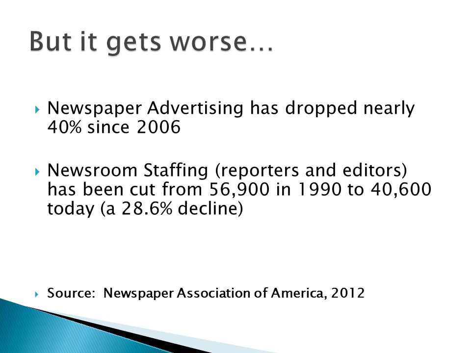 But it gets worse… Newspaper Advertising has dropped nearly 40% since 2006.