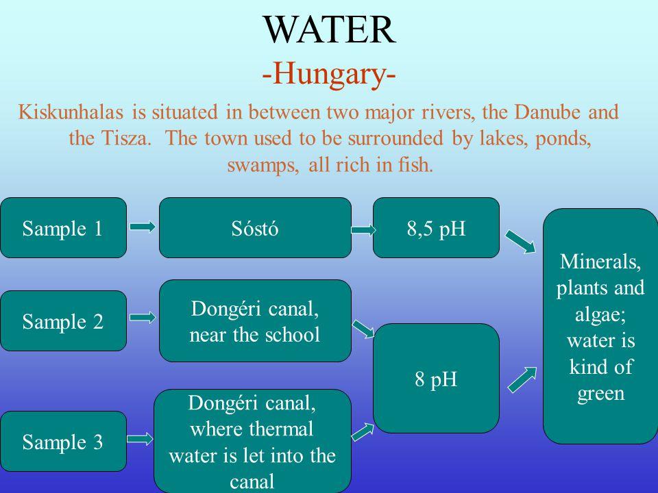 WATER -Hungary-