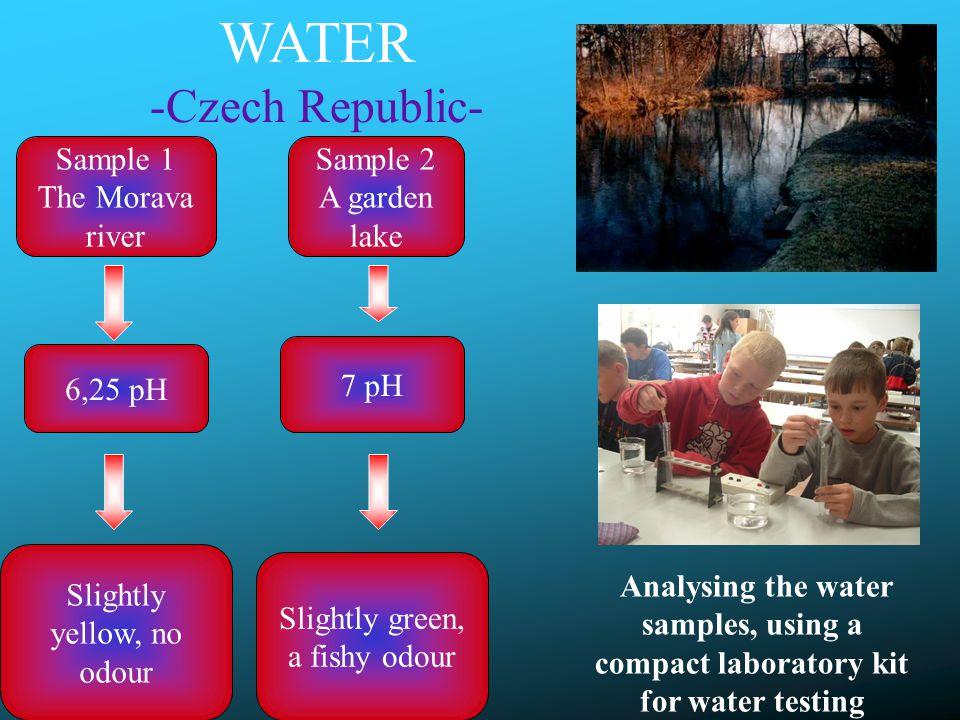 WATER -Czech Republic-