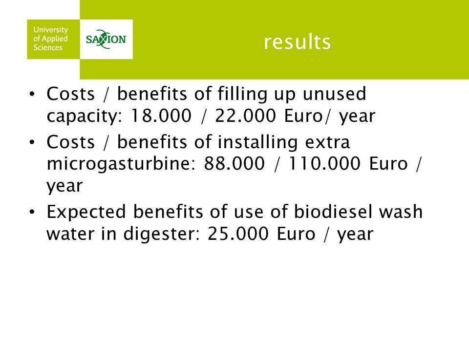 results Costs / benefits of filling up unused capacity: 18.000 / 22.000 Euro/ year.