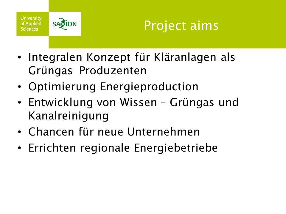 Project aims Integralen Konzept für Kläranlagen als Grüngas-Produzenten. Optimierung Energieproduction.