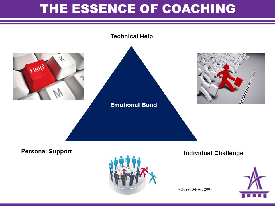 THE ESSENCE OF COACHING