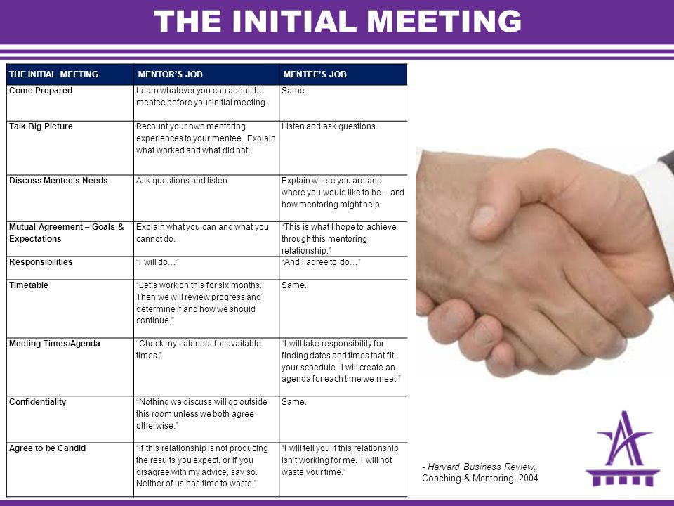 THE INITIAL MEETING Foundation Academy ‐ Facilitators Guide