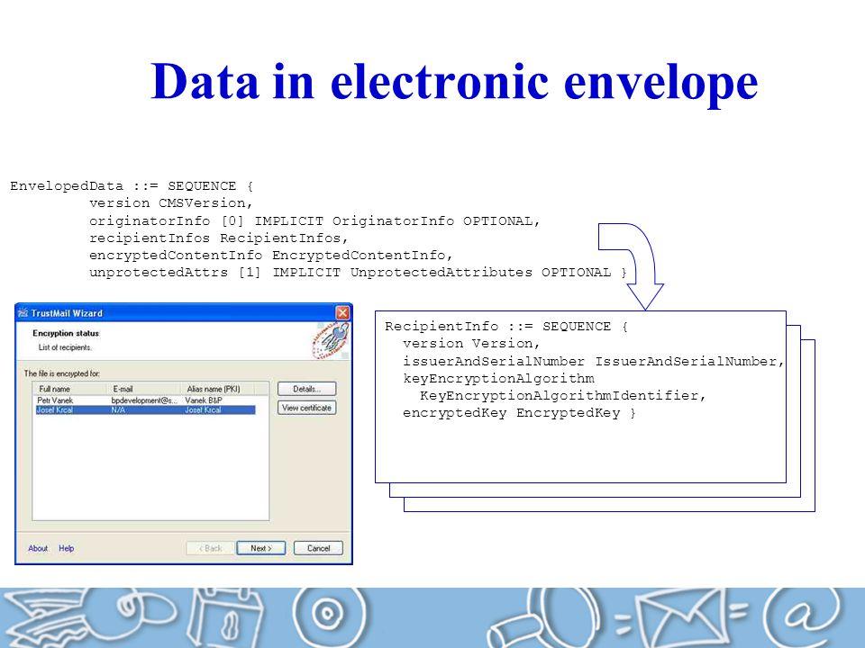 Data in electronic envelope
