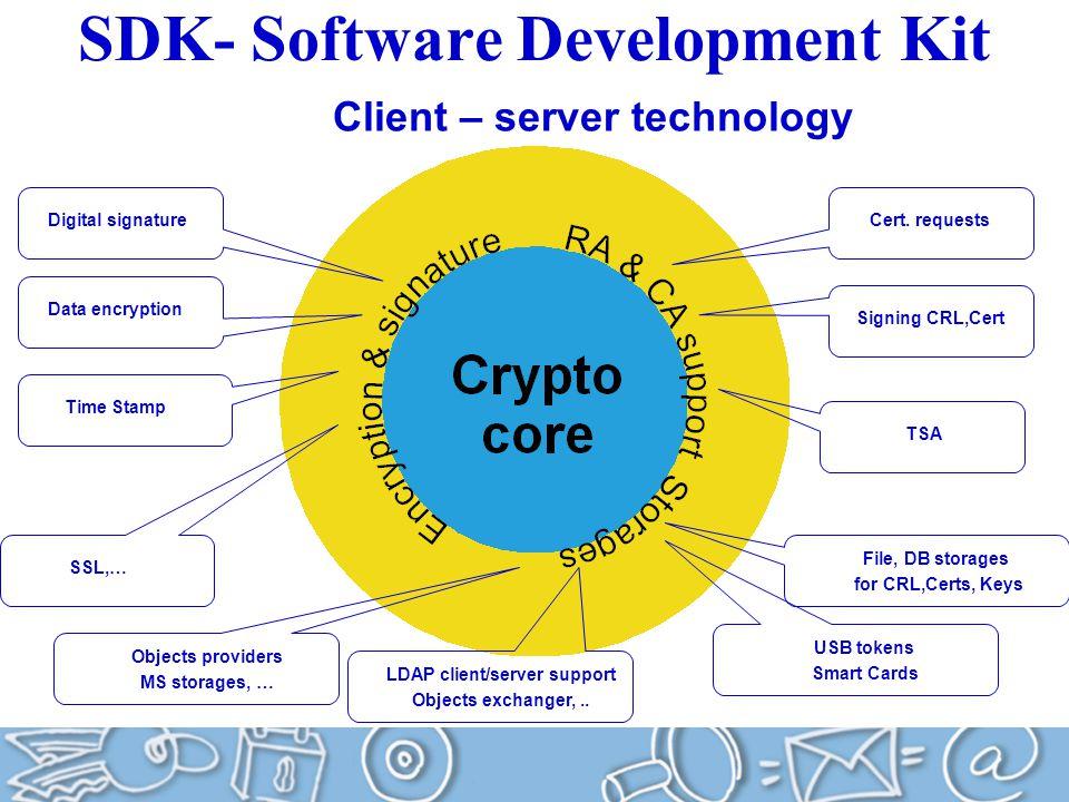 SDK- Software Development Kit