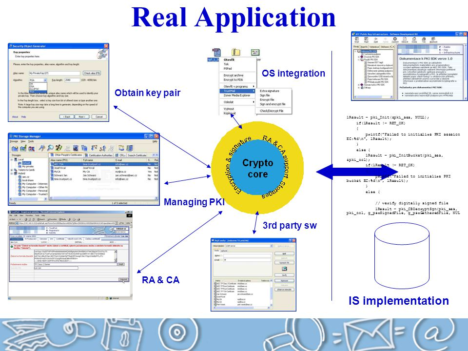 Real Application IS implementation SDK colaboration OS integration