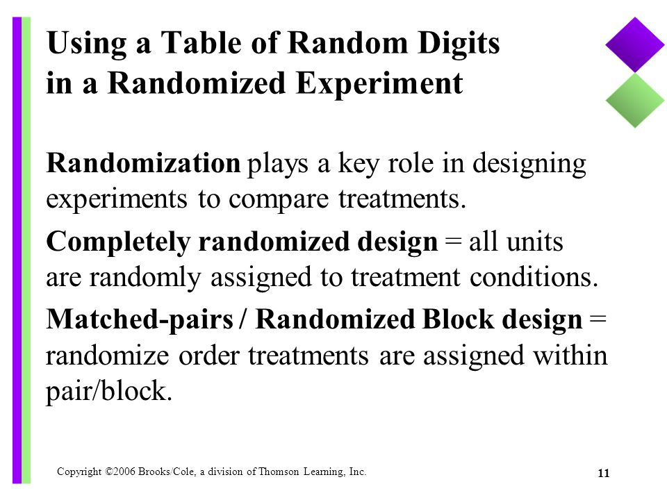 table of random digits pdf