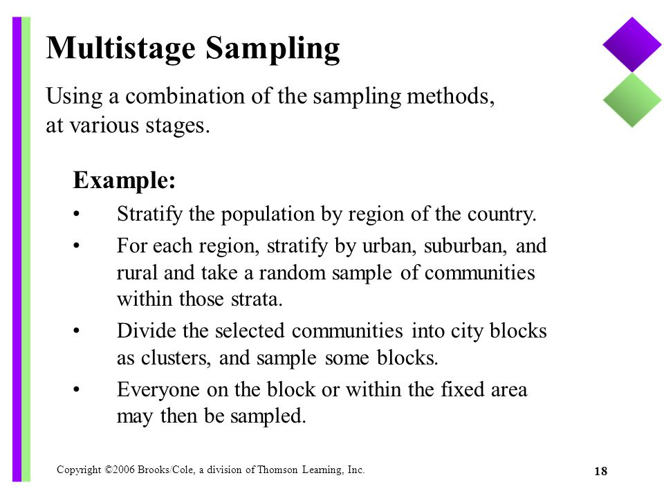 Multistage Sampling Example: