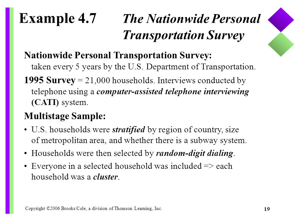 Example 4.7 The Nationwide Personal Transportation Survey