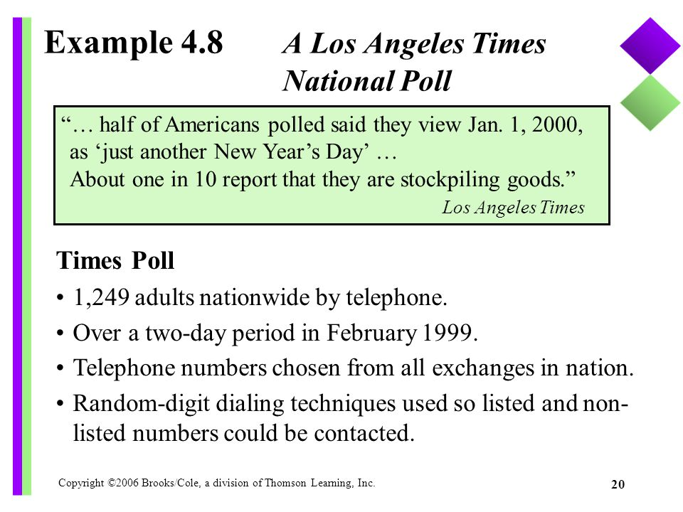 Example 4.8 A Los Angeles Times National Poll