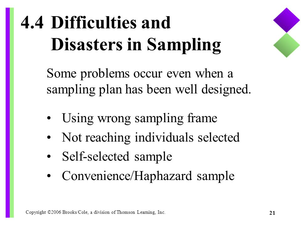 4.4 Difficulties and Disasters in Sampling
