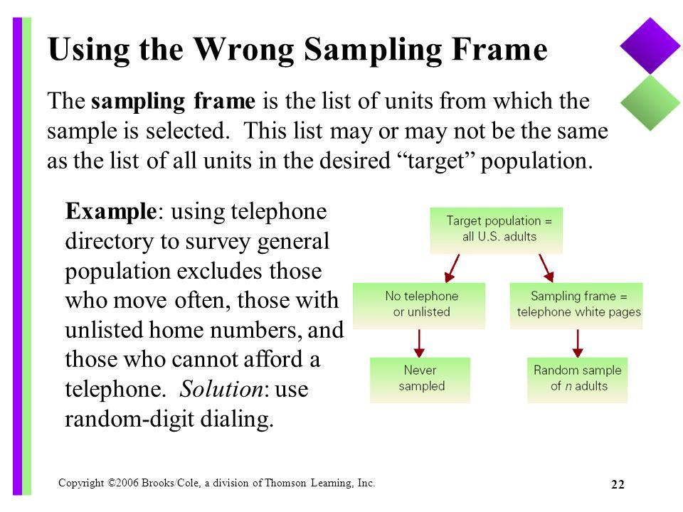 Using the Wrong Sampling Frame