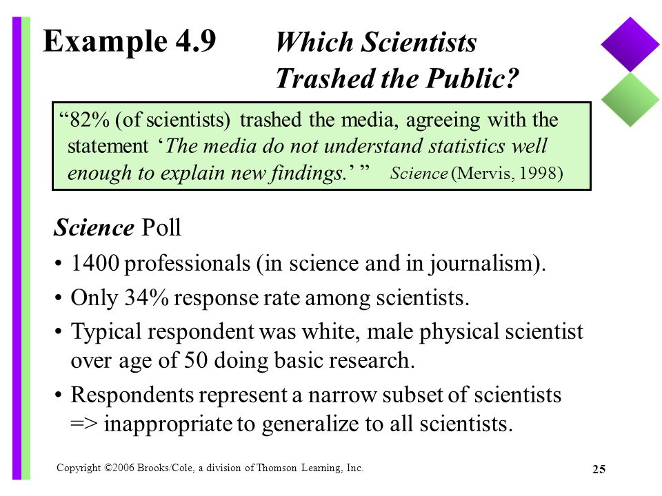 Example 4.9 Which Scientists Trashed the Public