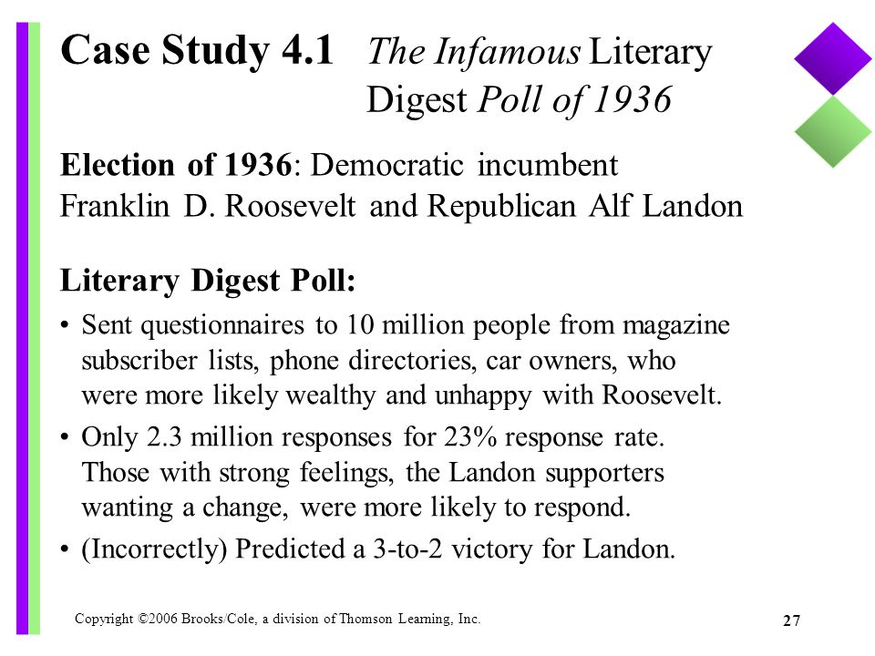 Case Study 4.1 The Infamous Literary Digest Poll of 1936