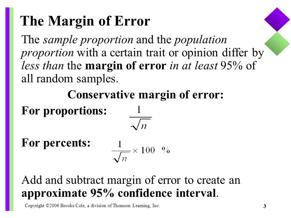 Conservative margin of error: