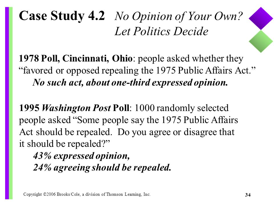 Case Study 4.2 No Opinion of Your Own Let Politics Decide