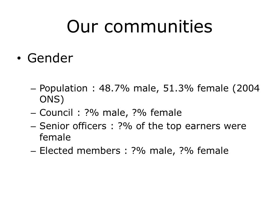 Our communities Gender