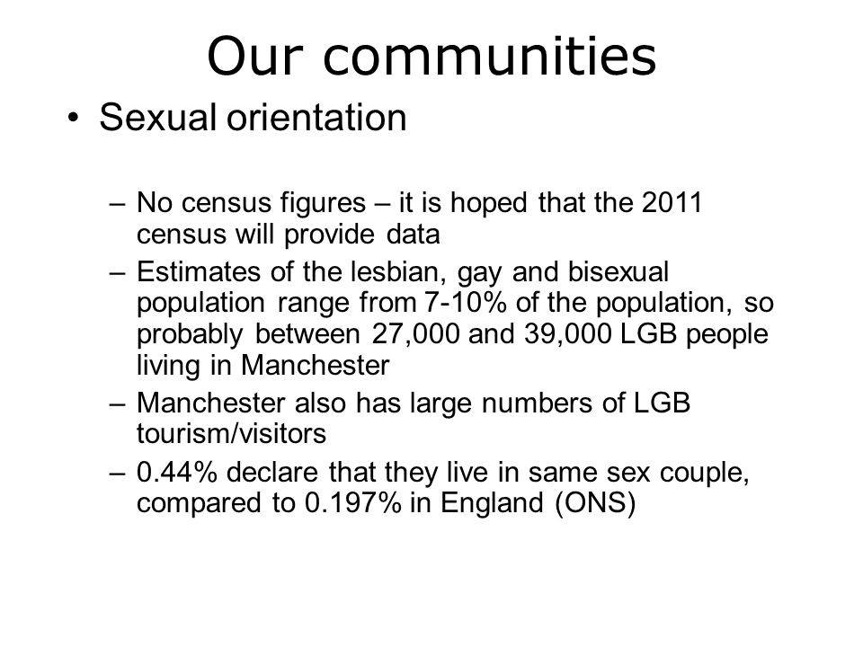 Our communities Sexual orientation