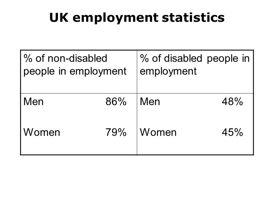 UK employment statistics