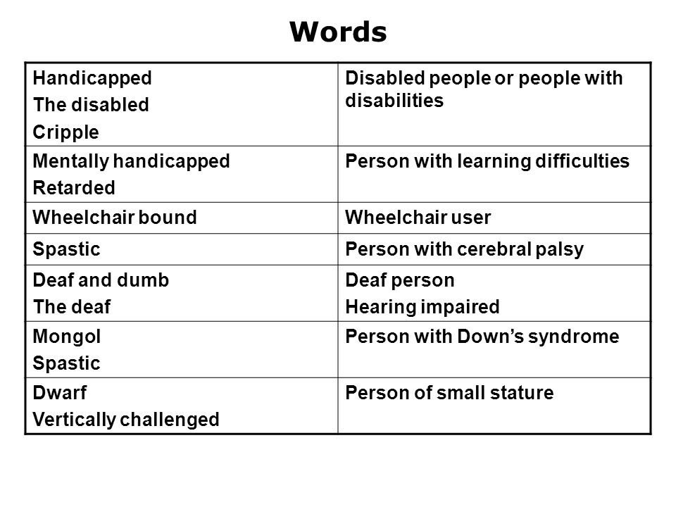 Words Handicapped The disabled Cripple