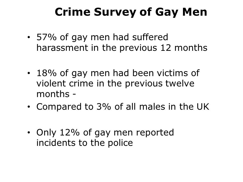 Crime Survey of Gay Men 57% of gay men had suffered harassment in the previous 12 months.