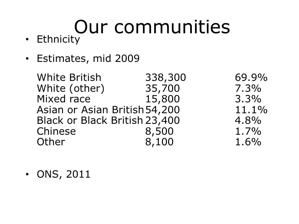 Our communities Ethnicity Estimates, mid 2009