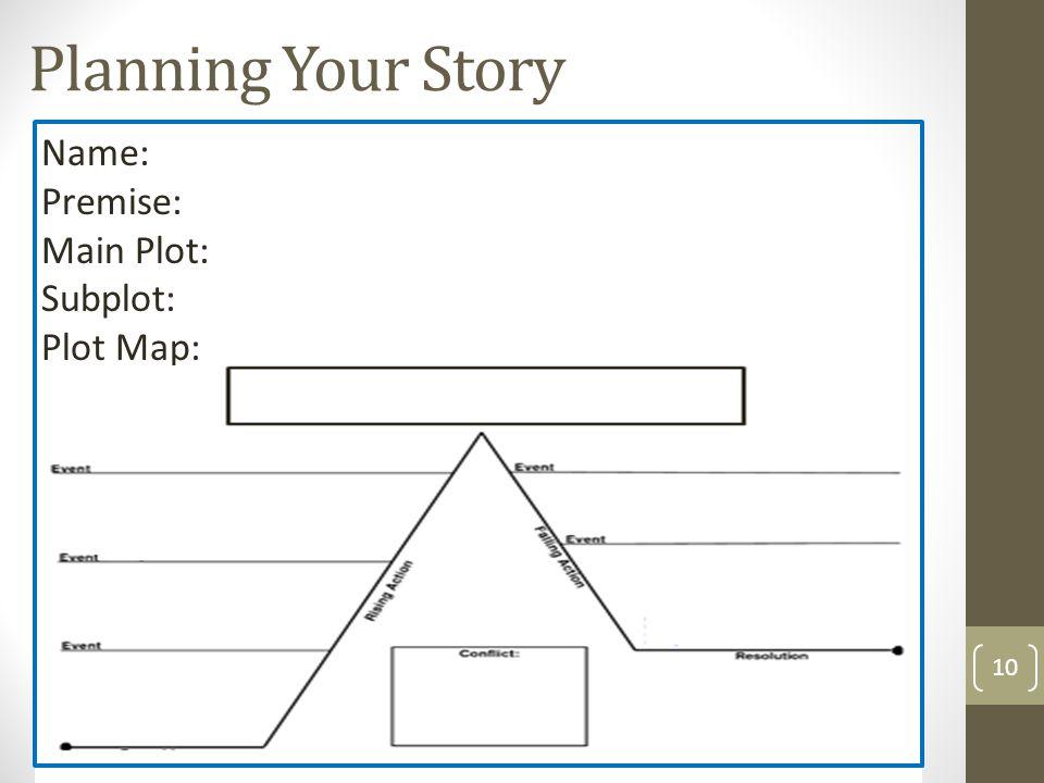 Planning Your Story Name: Premise: Main Plot: Subplot: Plot Map: