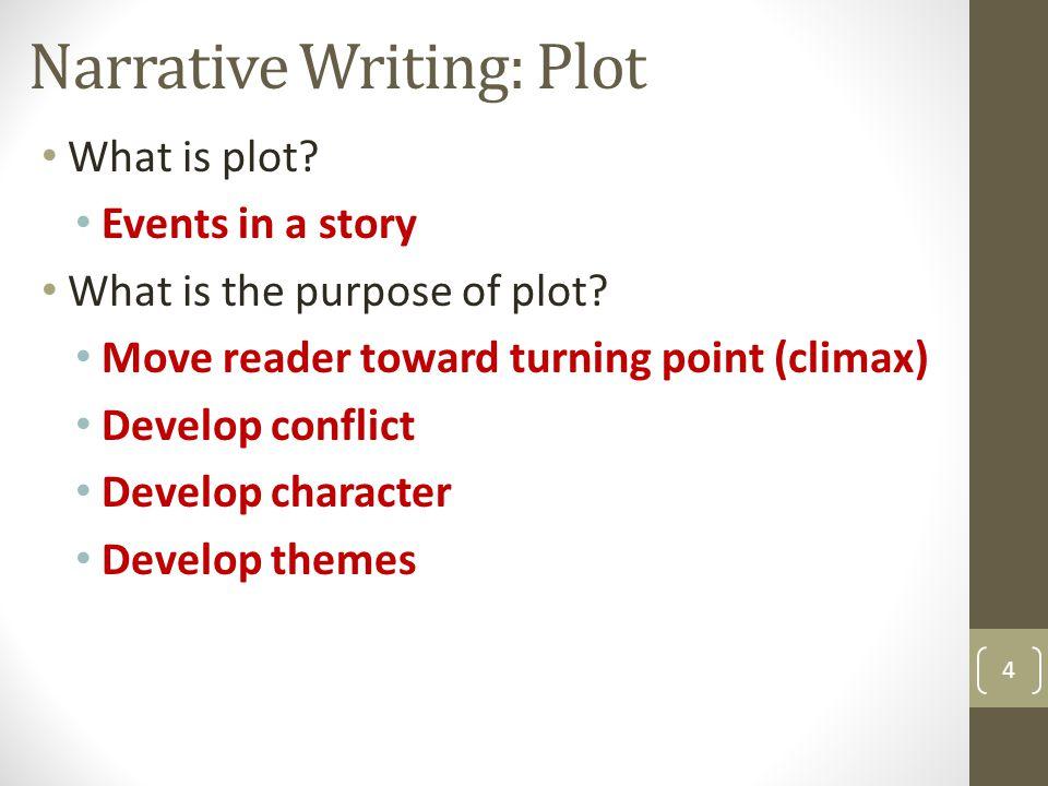 Narrative Writing: Plot