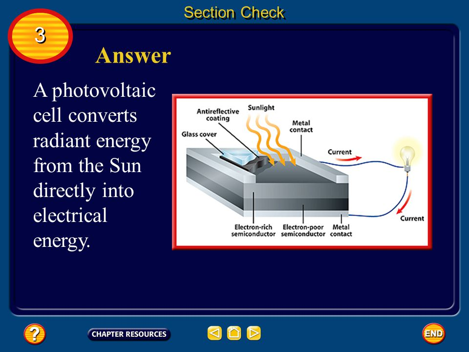 Section Check 3. Answer. A photovoltaic cell converts radiant energy from the Sun directly into electrical energy.