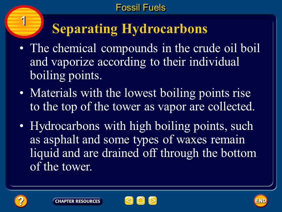 Separating Hydrocarbons