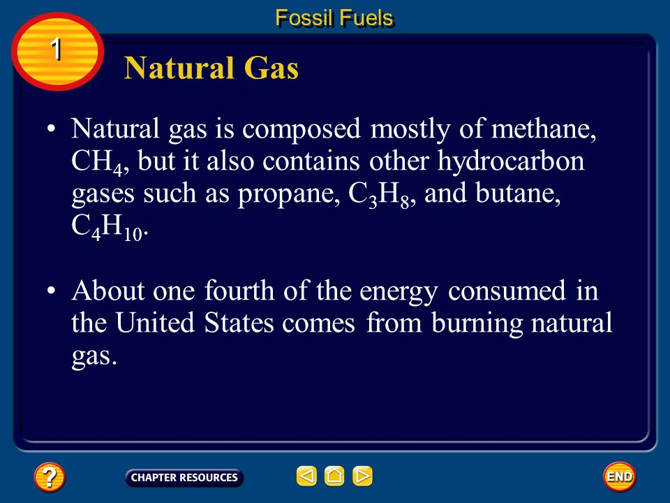 Fossil Fuels 1. Natural Gas.