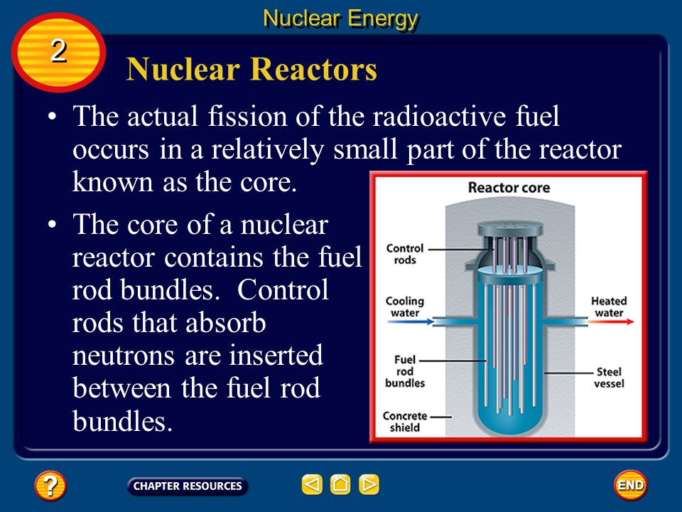 Nuclear Energy 2. Nuclear Reactors. The actual fission of the radioactive fuel occurs in a relatively small part of the reactor known as the core.