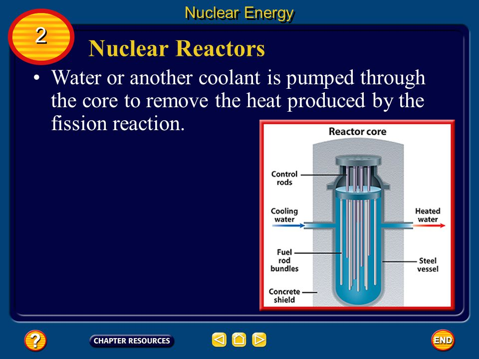 Nuclear Energy 2. Nuclear Reactors. Water or another coolant is pumped through the core to remove the heat produced by the fission reaction.