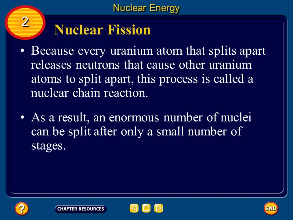 Nuclear Energy 2. Nuclear Fission.