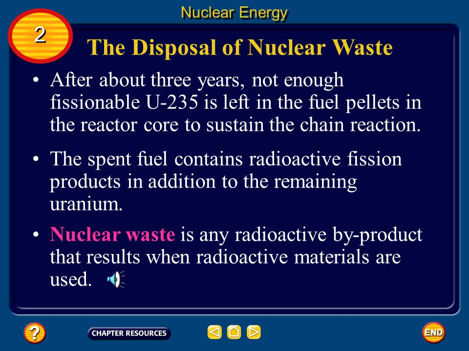 The Disposal of Nuclear Waste