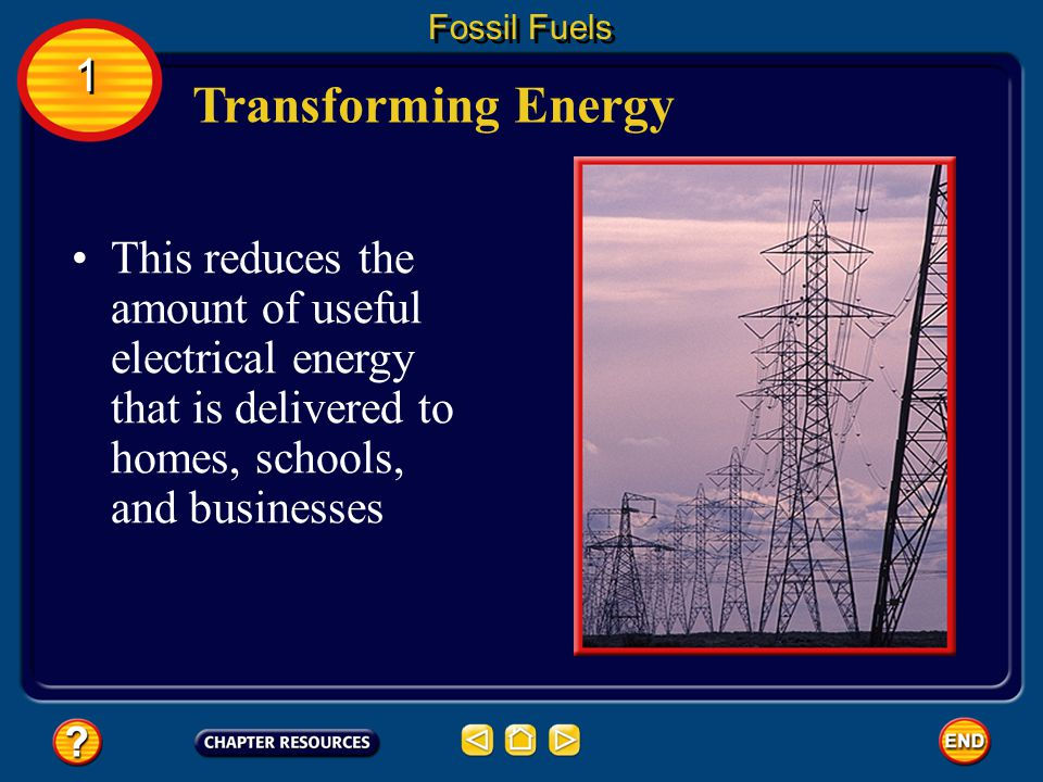 Fossil Fuels 1. Transforming Energy.